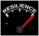 Get Your BEST Sleep: Ensuring Resilience Against Bullying